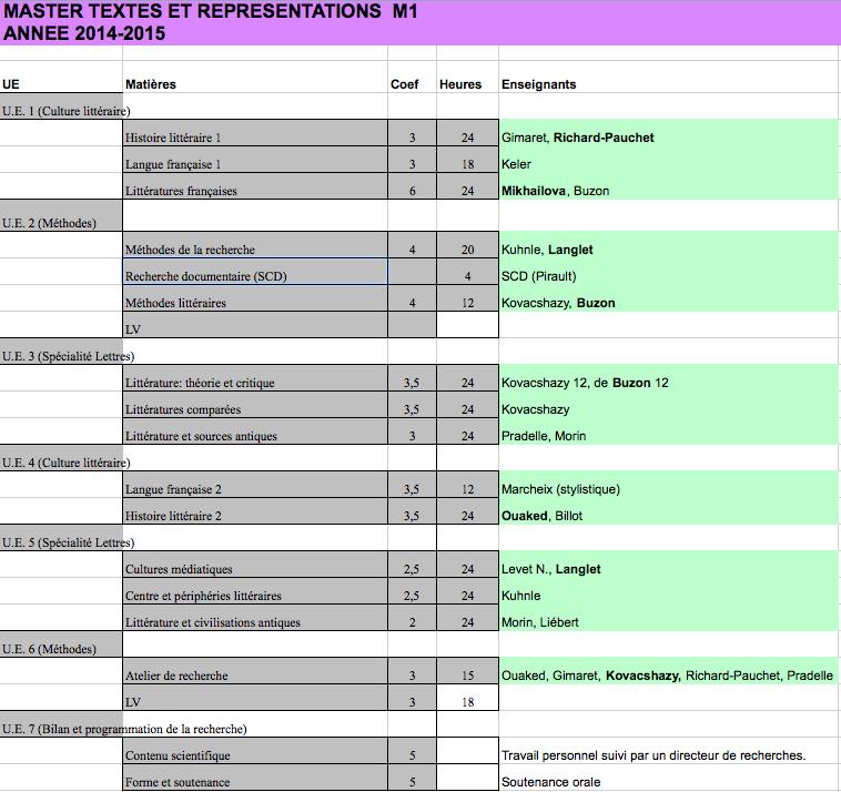 2014-15 tableau M1